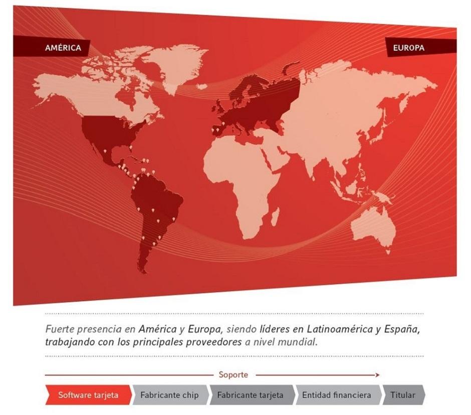 Mapa ESP FINAL 3